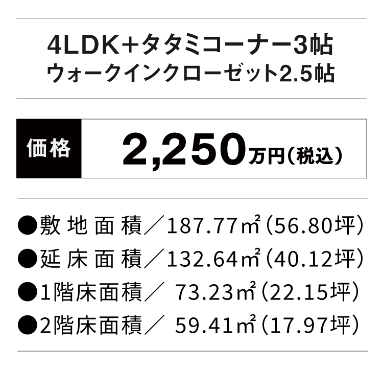 価格・面積